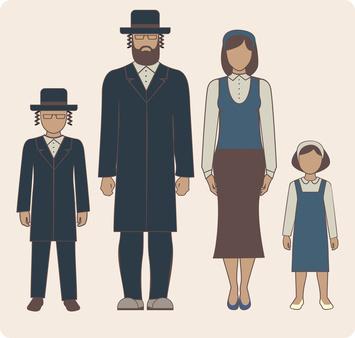 Рождение еврейских фамилий во многом было вынужденной процедурой. Как образовывались такие фамилии? В чем проявляются особенности еврейских фамилий?